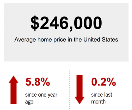 2018 Home Prices.jpg
