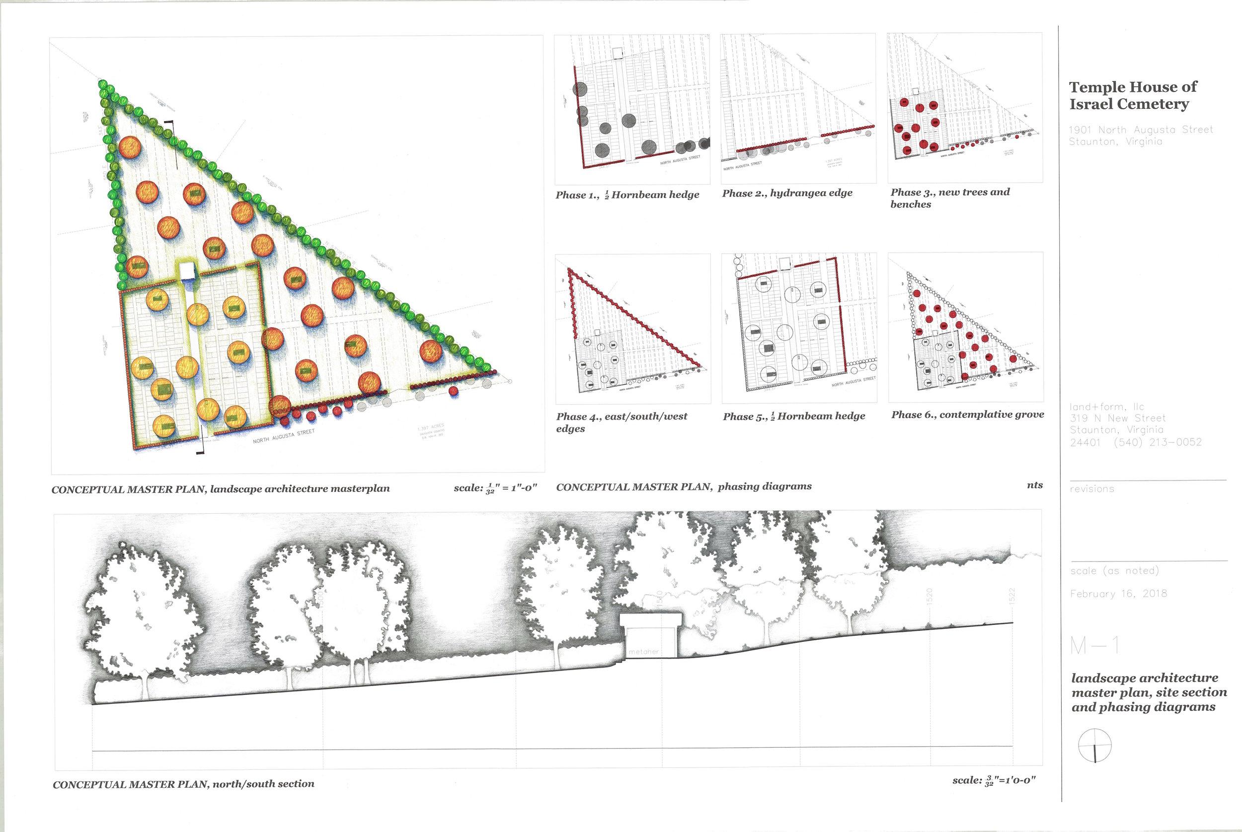 master plan sheet.jpg