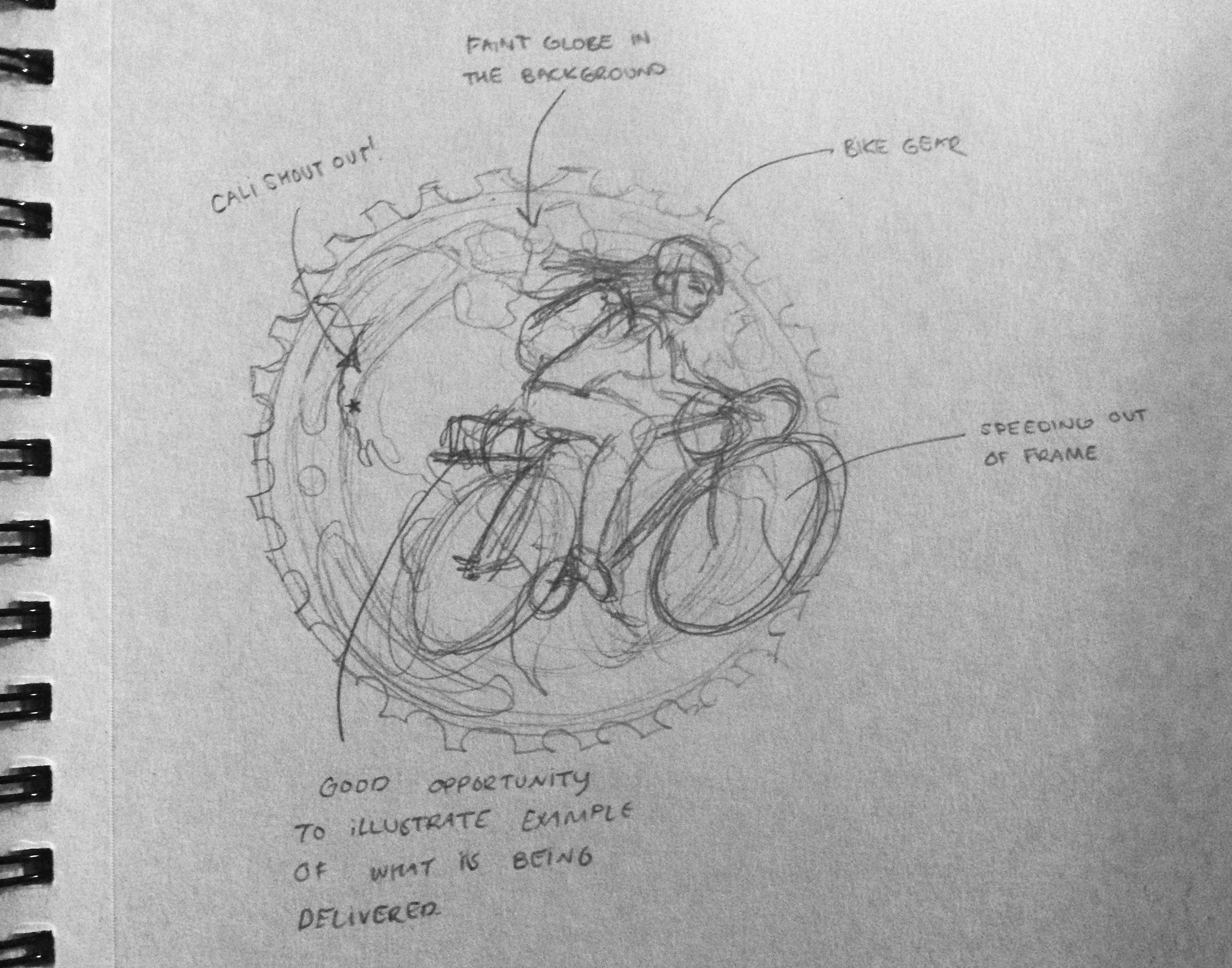 One of the initial sketches provided by Adrianne Ngam for what would eventually become our Cowgirl Bike Courier logo.