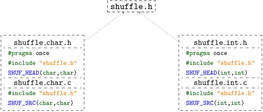 ShuffleCharInt.png