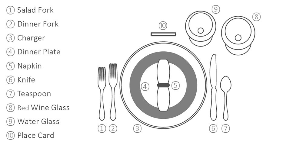 A Perfect Place Setting Casual Or Formal Marc J Sievers