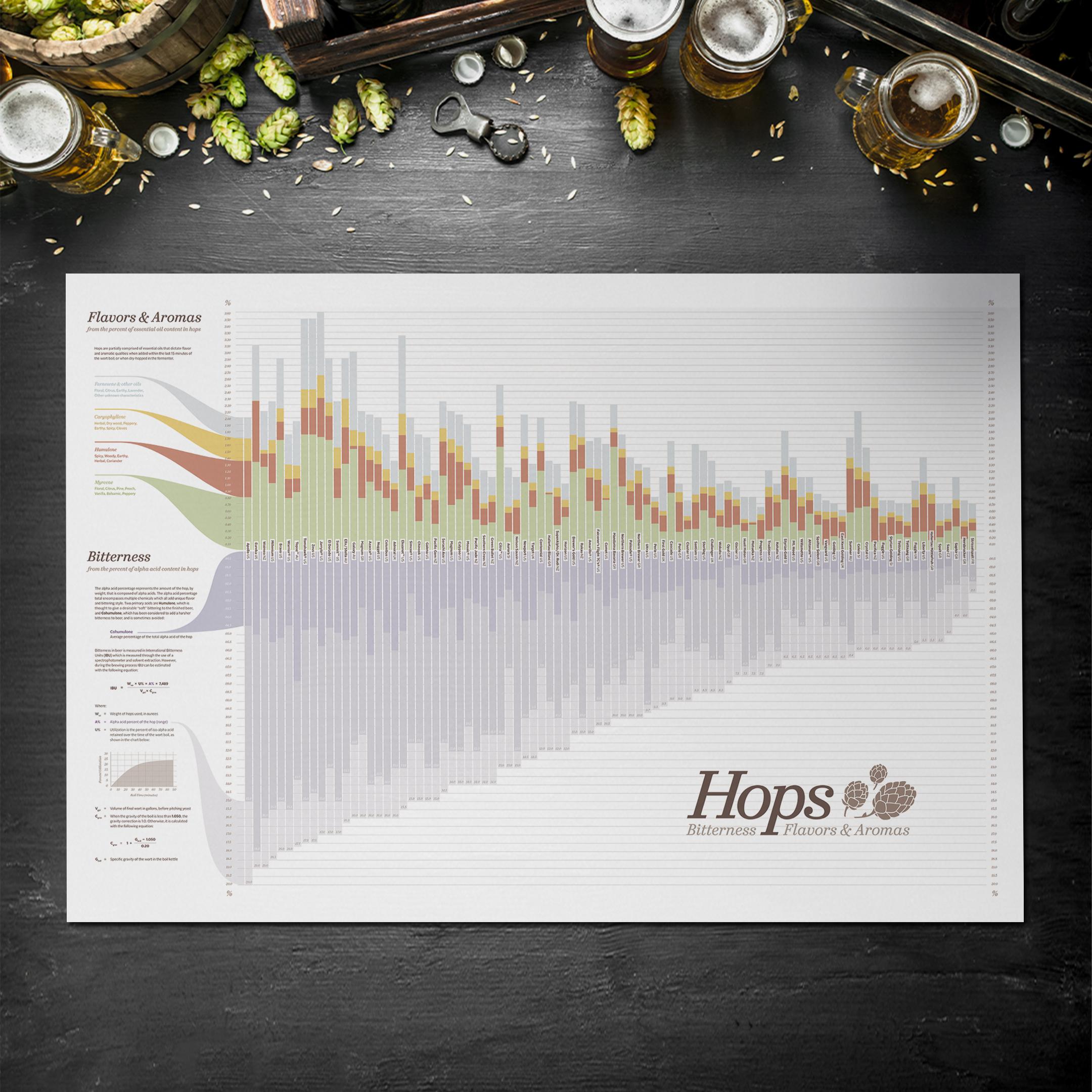 dsc.spring19.hops.1x1.black-table-hops-beers.jpg