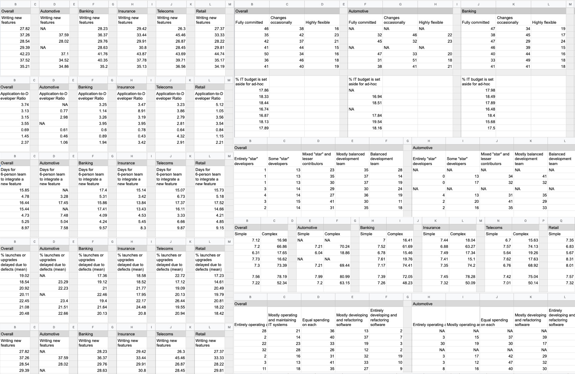 Parsing spreadsheets with a set of scripts and backend settings to support the custom CMS solution