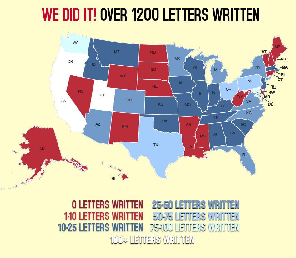 Write your gov