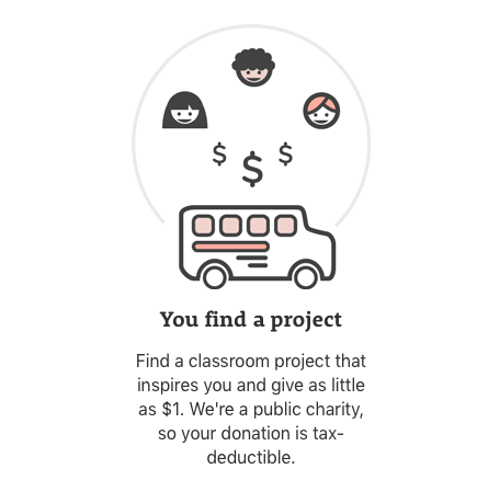 Like this one from donorschoose, something simple and clean that easily outlines goals (I bet one of use interns could make the graphics.) 3 steps: request-> get funding-> get closure