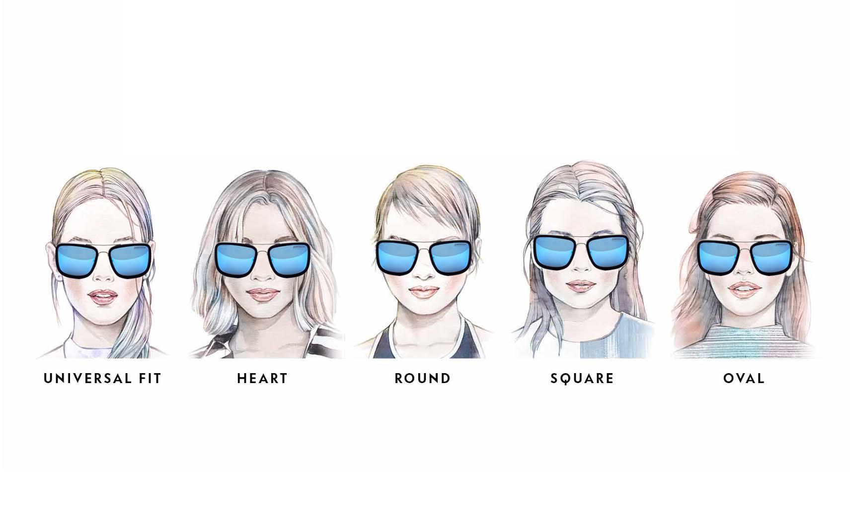 Cube 在各種女生臉型 ( 百搭臉, 心型臉, 圓臉, 方形臉, 鵝蛋臉 )