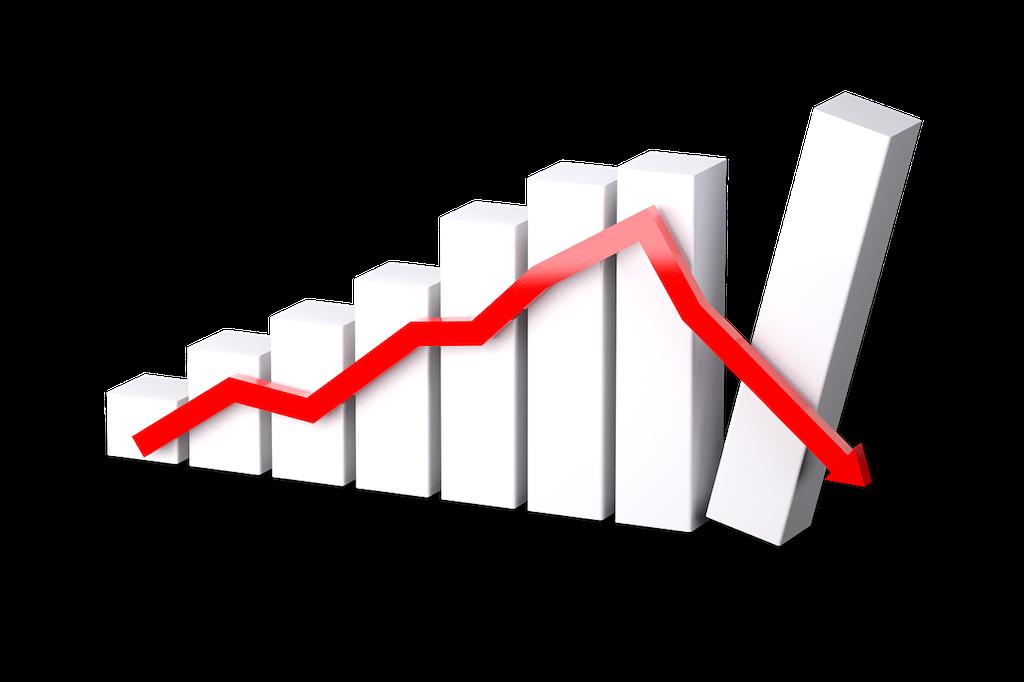 Sales Stagnation