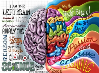 left-brain-right-brain-creativity-400x294.jpg