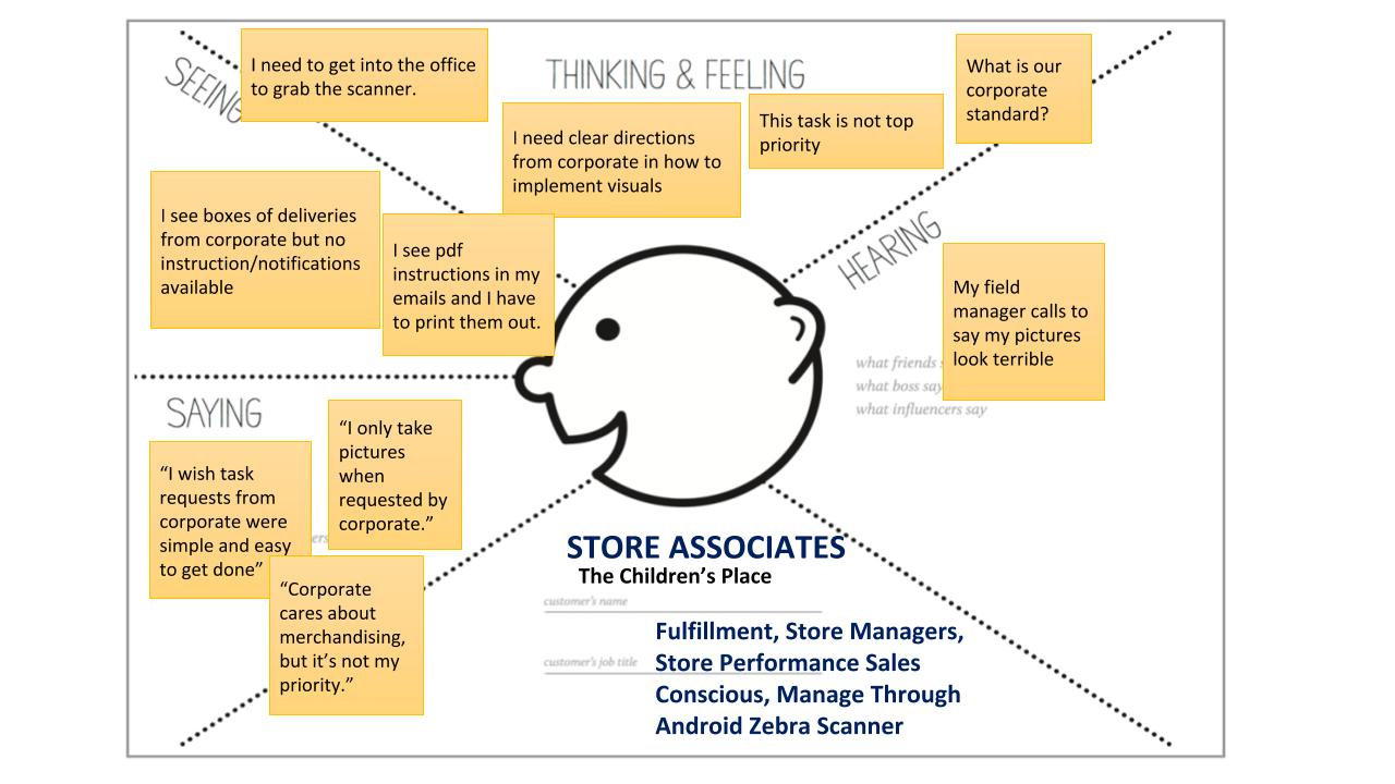 Empathy Mapping Store Associate