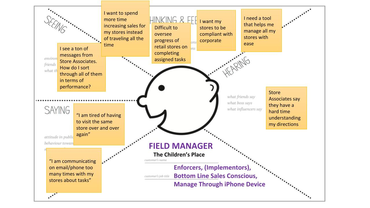 Empathy Mapping Field Manager