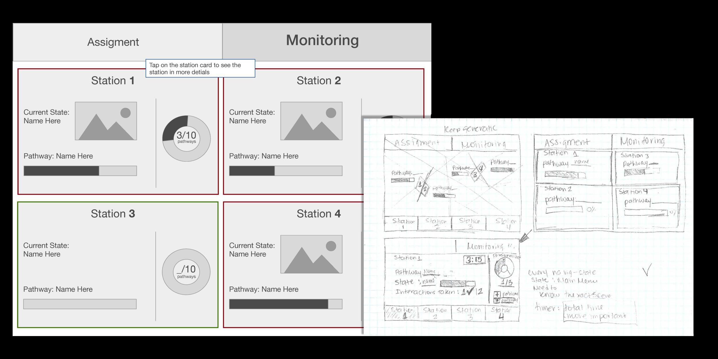 Admin Data Visualization