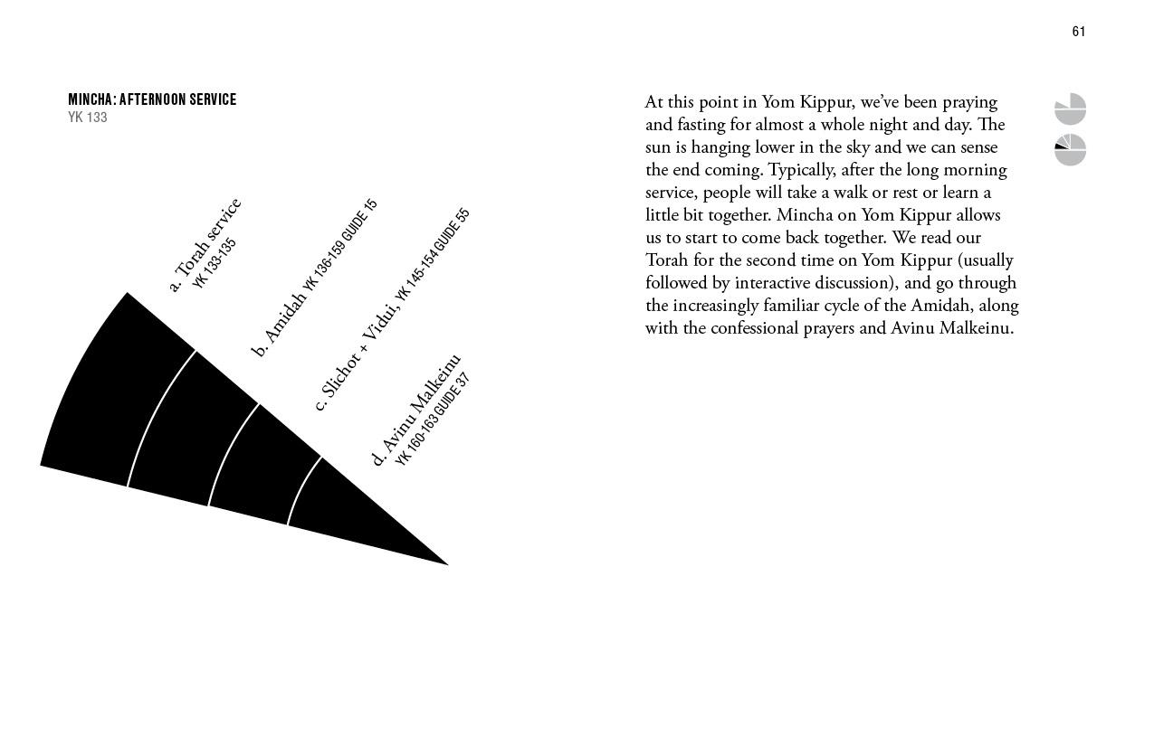 Writing: Noa Kushner   Art Direction: Josh Levine   Design: Shelby Jones