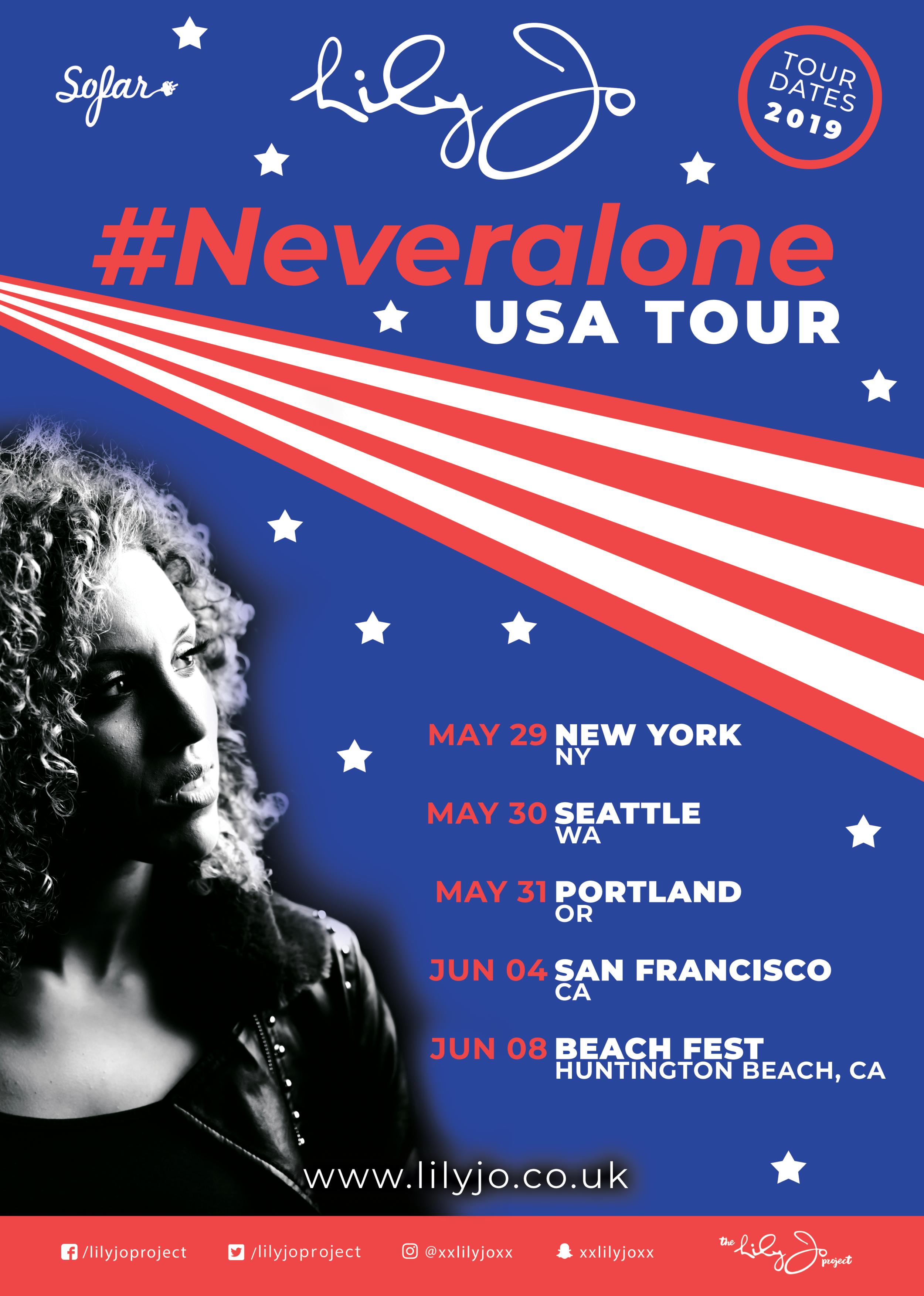 nerveralone US - Tour Dates Poster.png