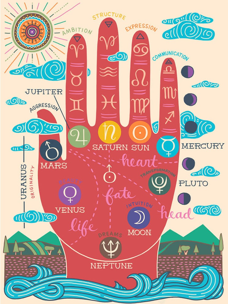 Palmistry Chart. Available as a print or folded card through INPRNT (in  color ,  b/w , and  inverted b/w ).