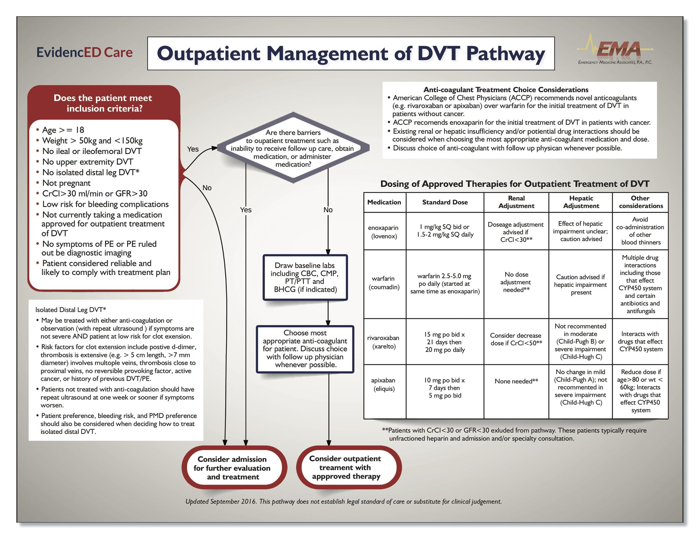 DVT-management.jpg