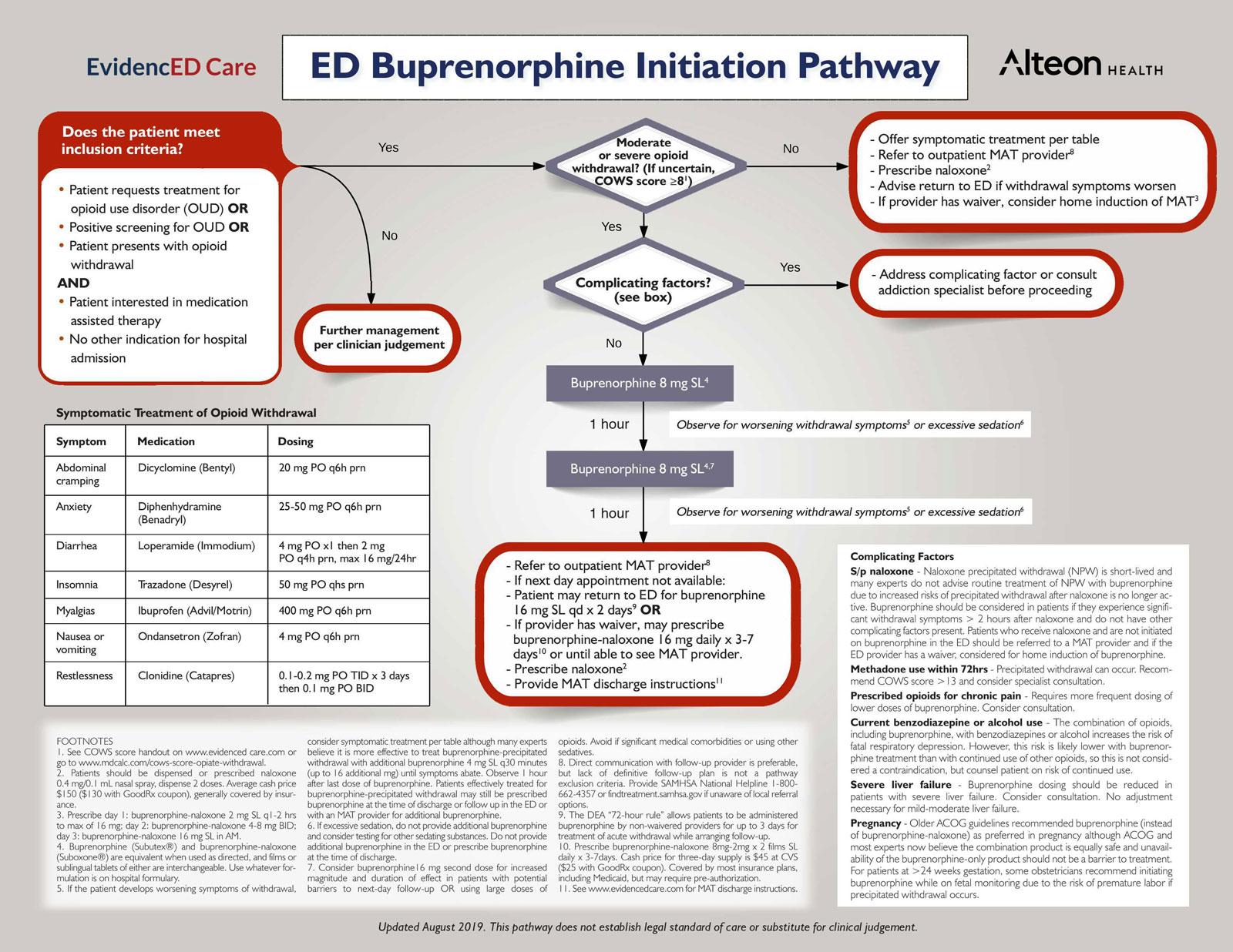 Buprenorphine-ED-Initiation-Pathway-Final-August-2019.jpg
