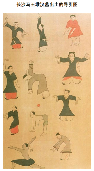 Qigong instructional drawing - 2nd Century B.C.