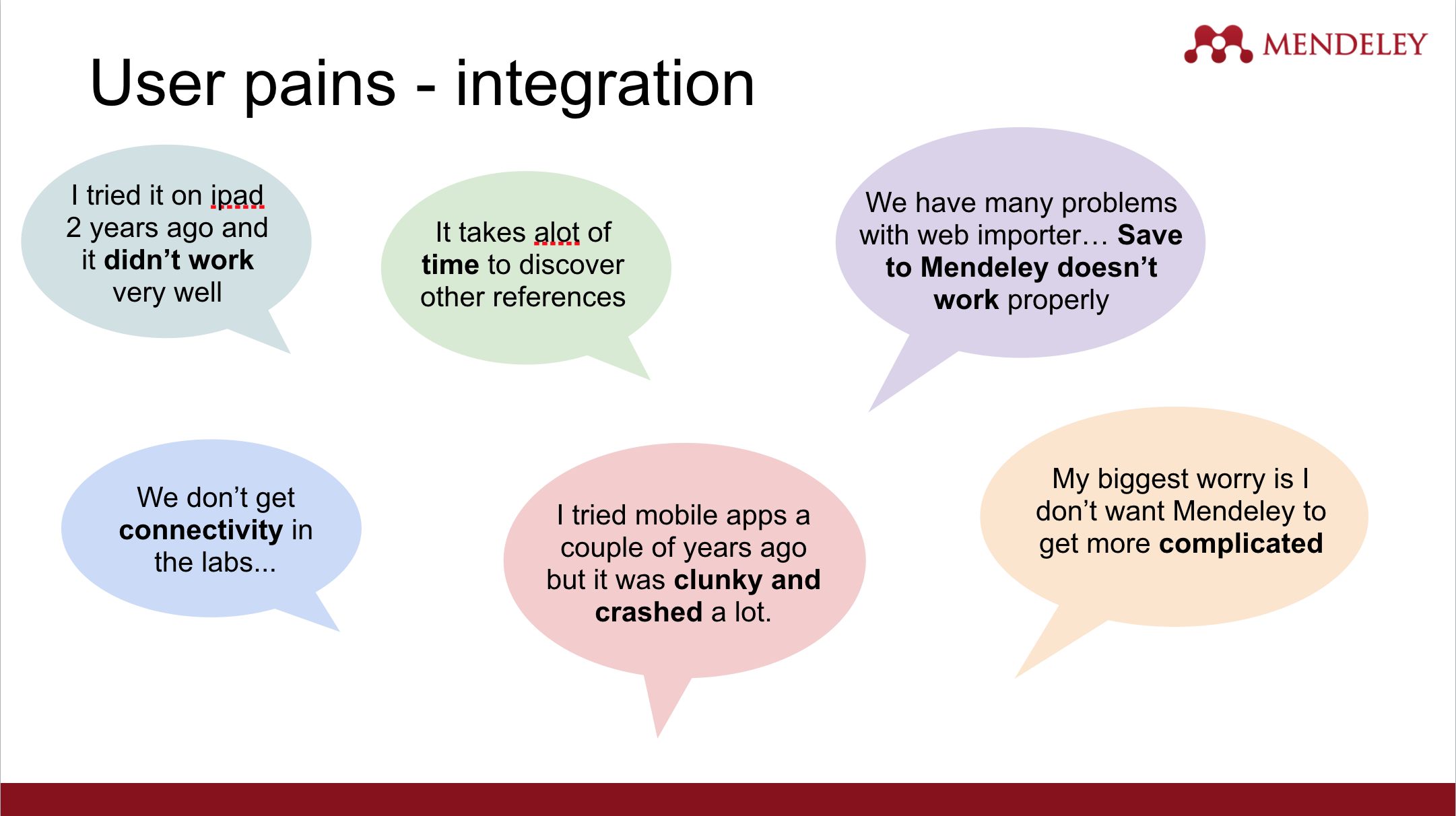 User pains between device integration