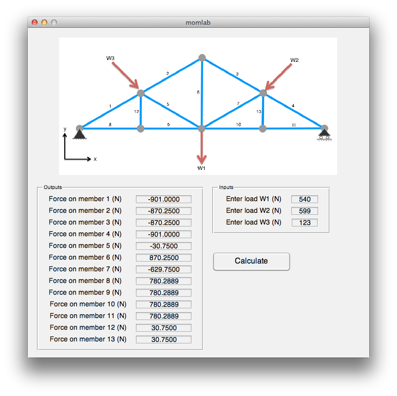 This program uses a 13x13 matrix to determine the forces on the members of a truss.