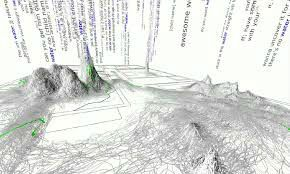 Big Data and its data visualization for analytics understanding