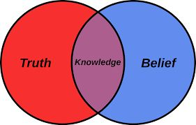 Discovering the truth, gaining knowledge and dealing with beliefs