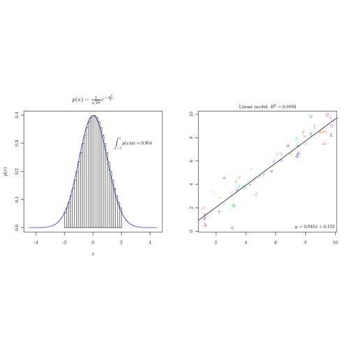Statistical representations