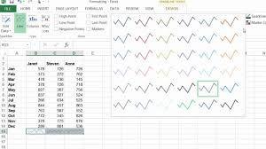 Excel sparklines for metrics display