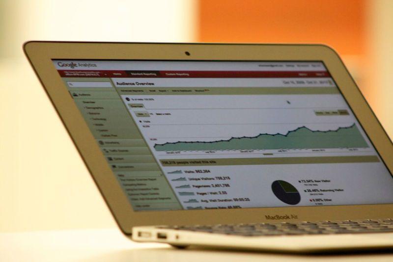 Supply chain metrics dashboard