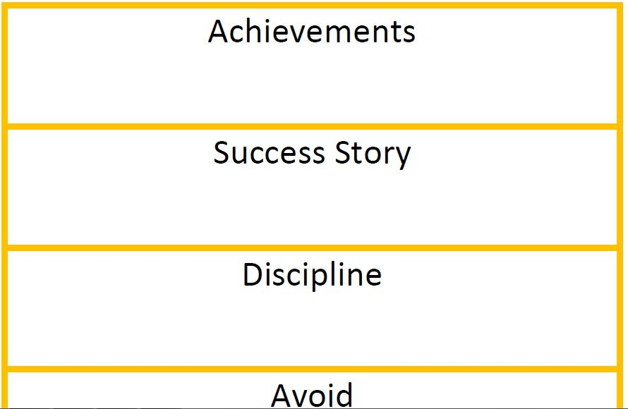 Excerpt of goal setting flashcards within the download