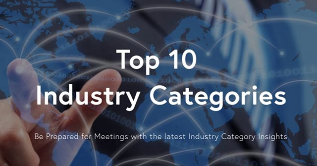 Do you know the 'Top 10 Retail' Industries?  http://ow.ly/mXev50vF4Pz
