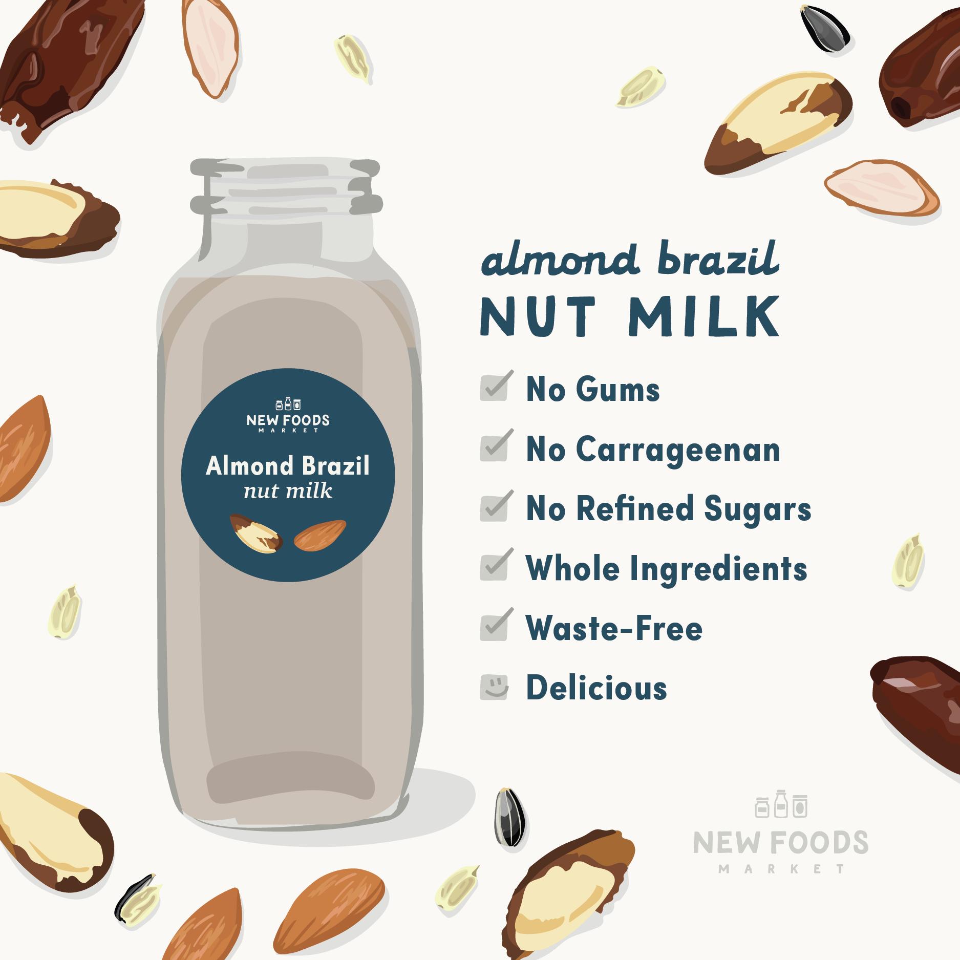 NFM_Ads_Nut Milk.png