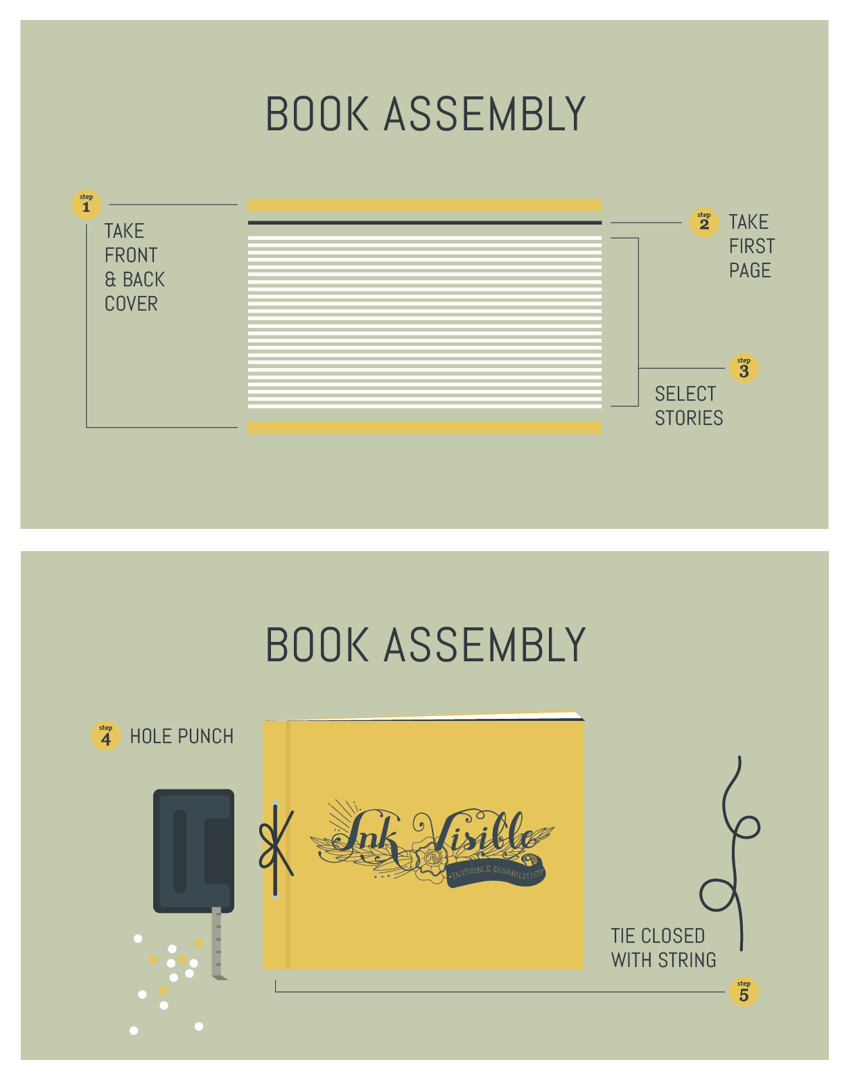 Event Participation: Create personal book with assembly instructions