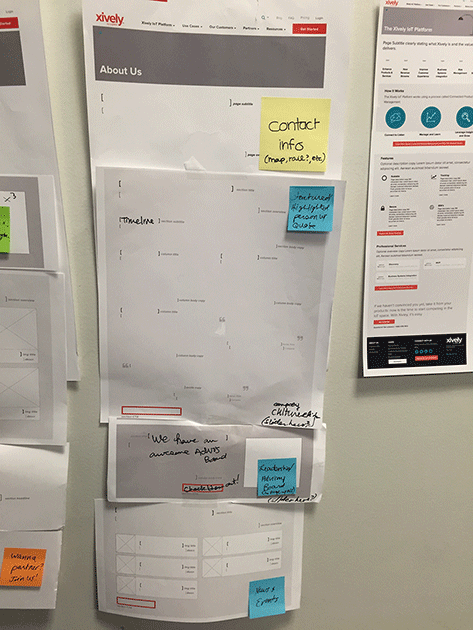 Mapped out content on site with clients using the component library and then added to sitemap