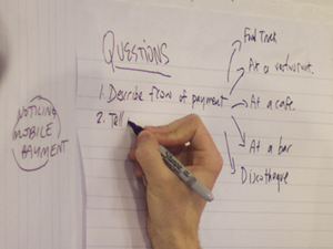 Designed questions for the interviews