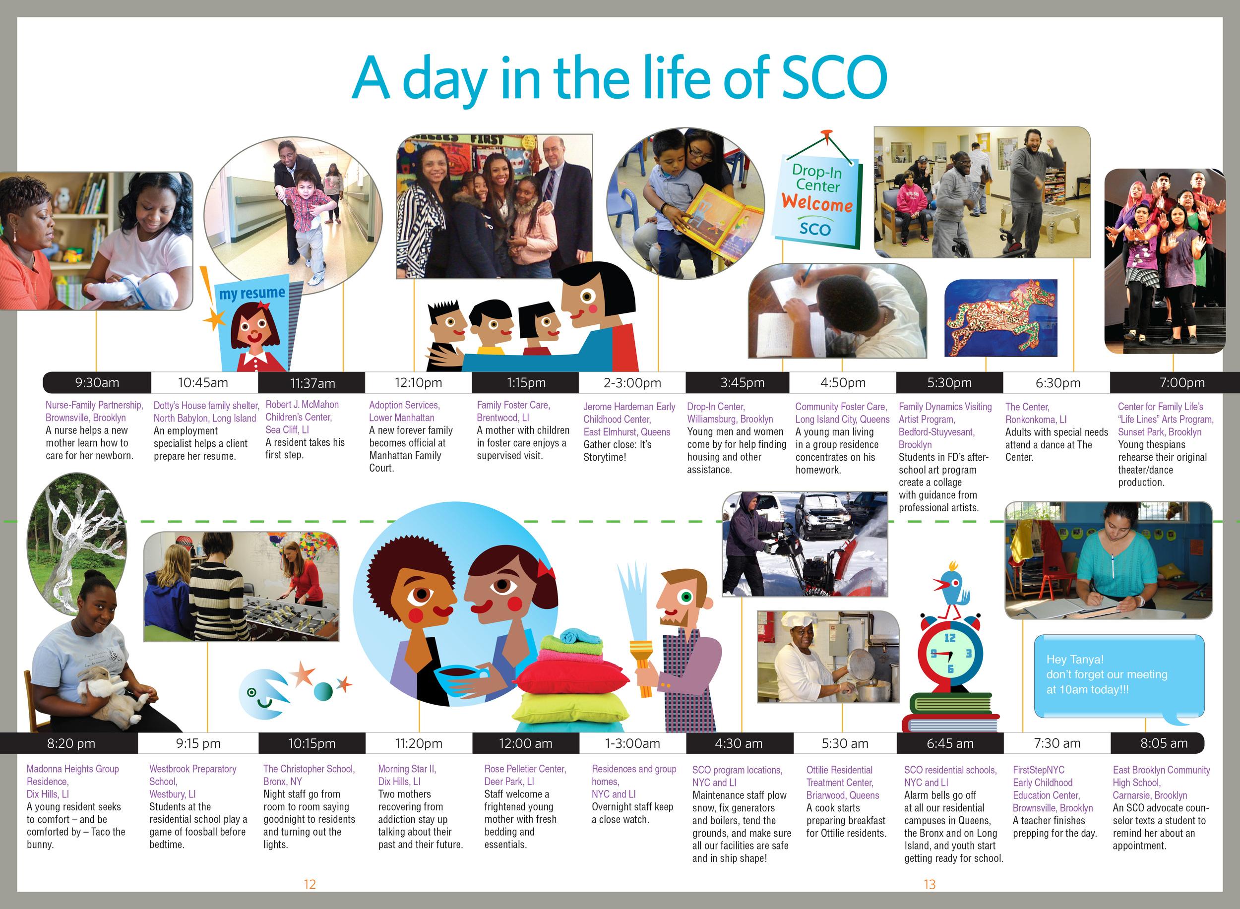 Day in the Life-SCO.jpg