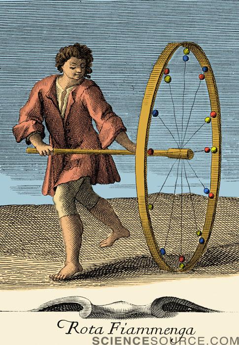 18th Century Toy Wheel