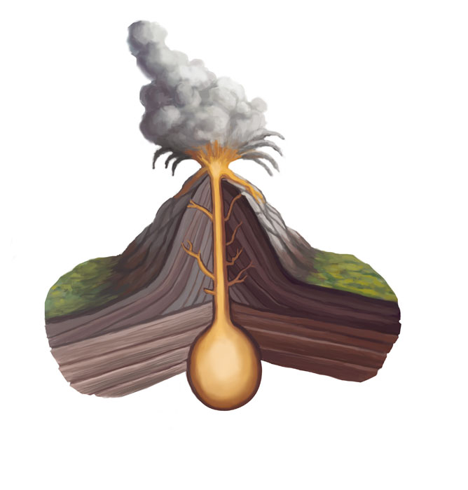Volcanic Structure