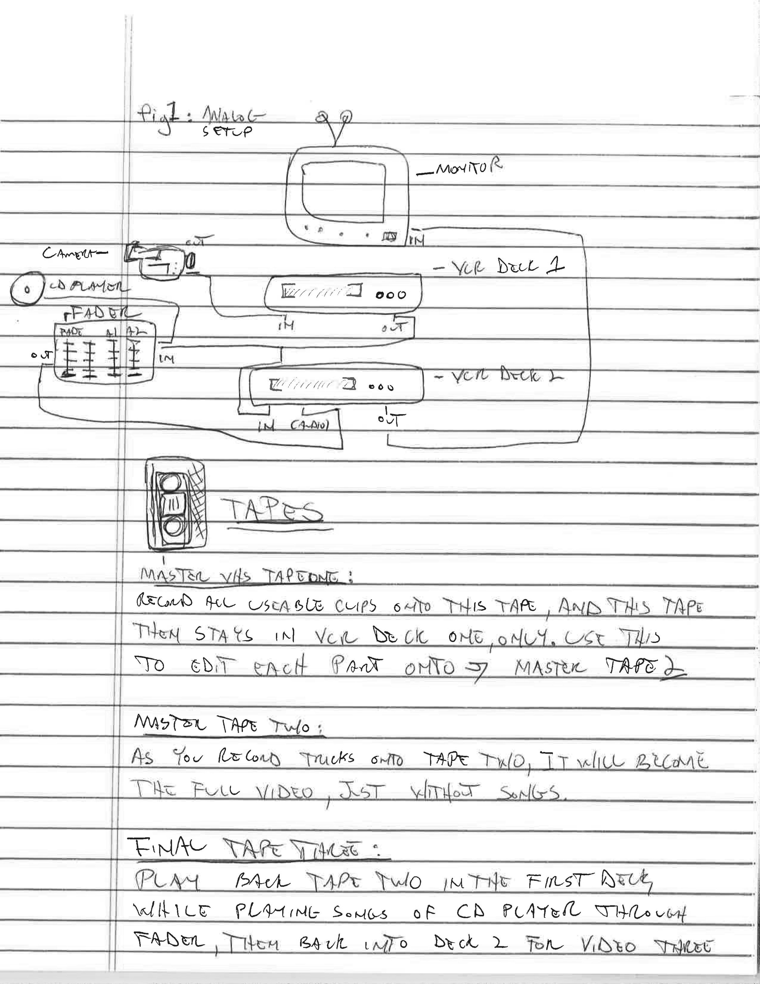 Matt's diagram of his home editing system in the late 1990's
