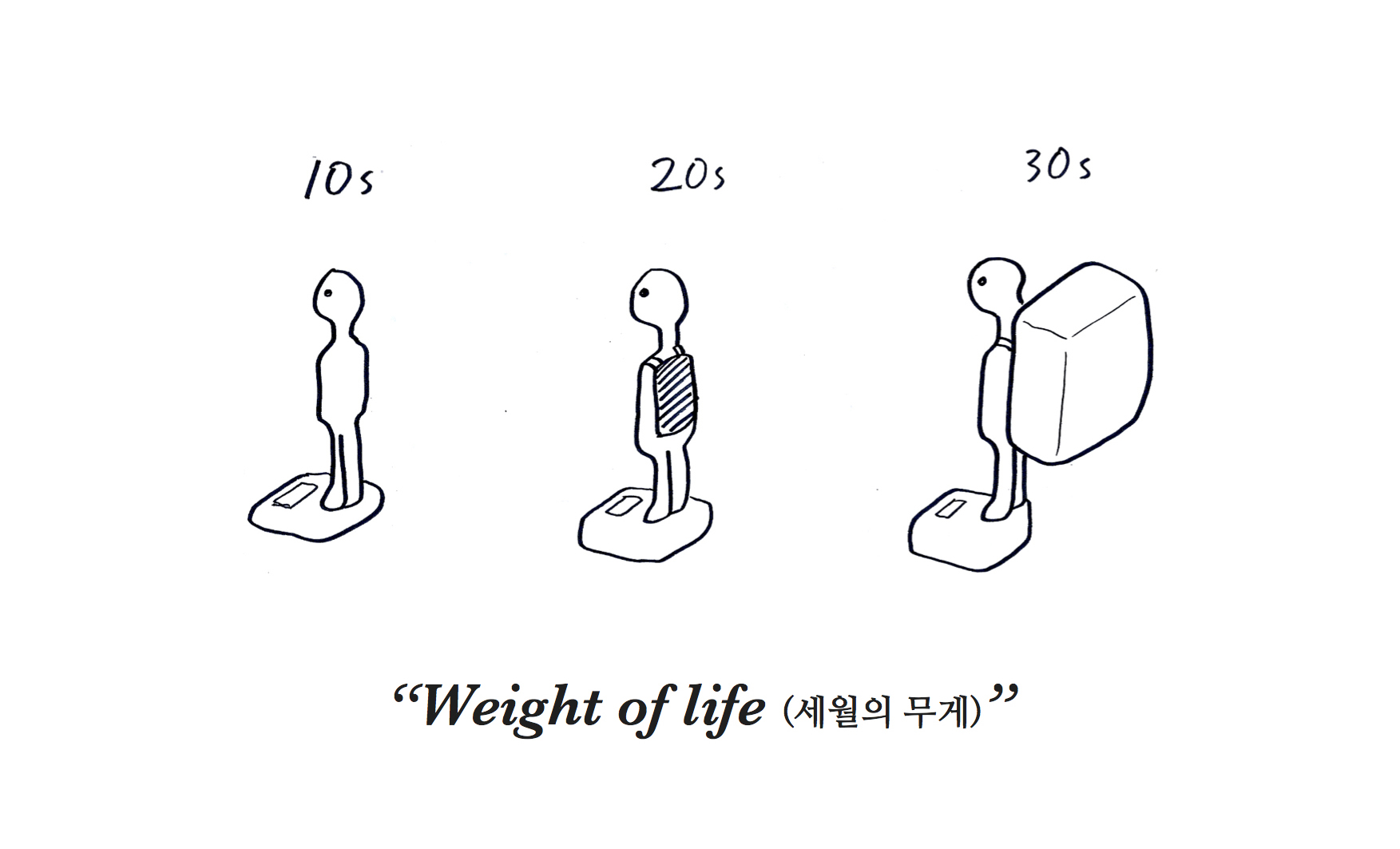 2. weight X time_Intro-s.jpg