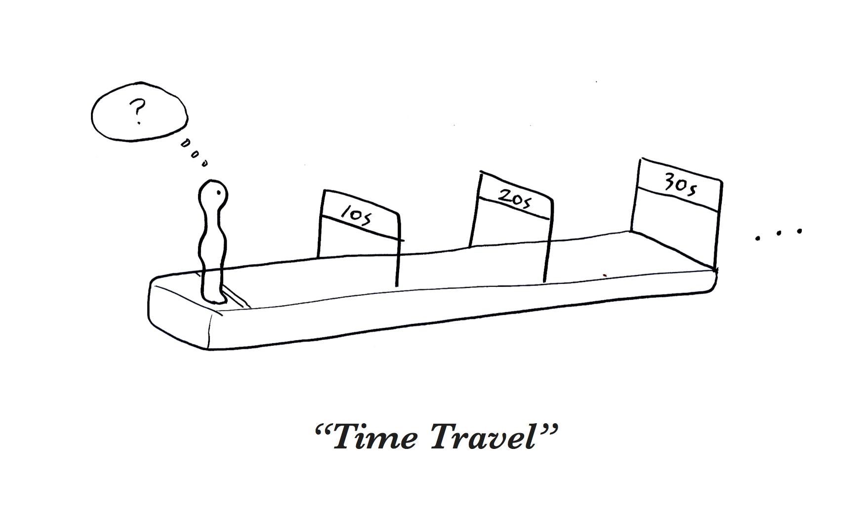 1. length X time_Intro-s.jpg