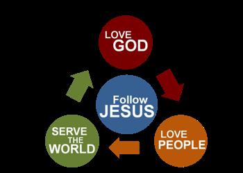 Follow_Jesus_Near_Half.png
