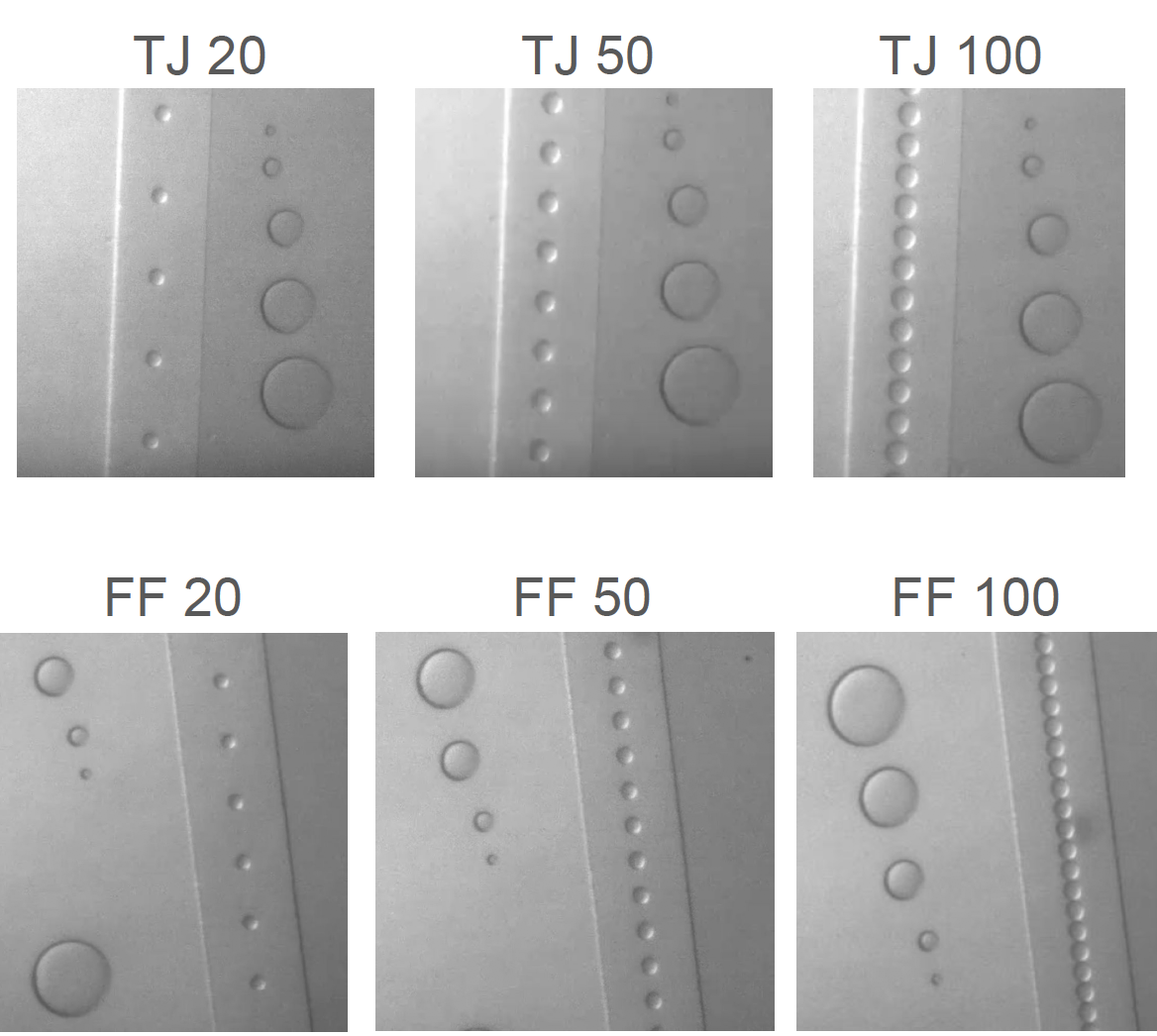 Figure 2.  Droplets produced via T-junction (top) and flow focusing (bottom) devices at different flow rates.