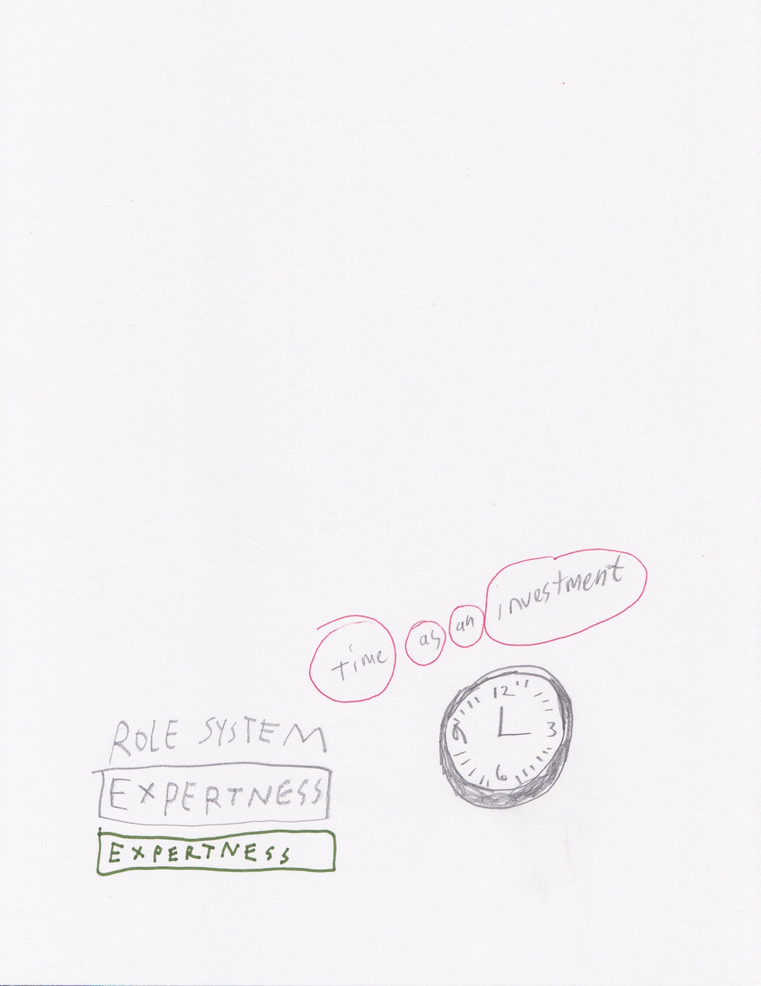 Feminism Drawings 14.jpeg