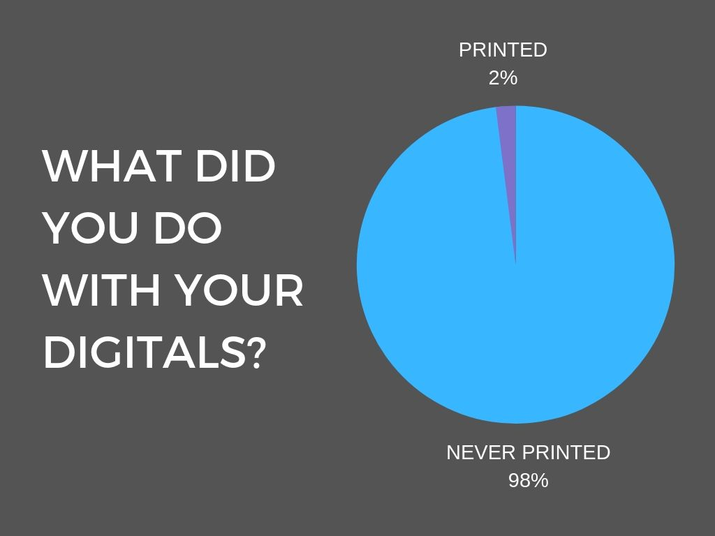 Did you print your digitals servey results.jpg