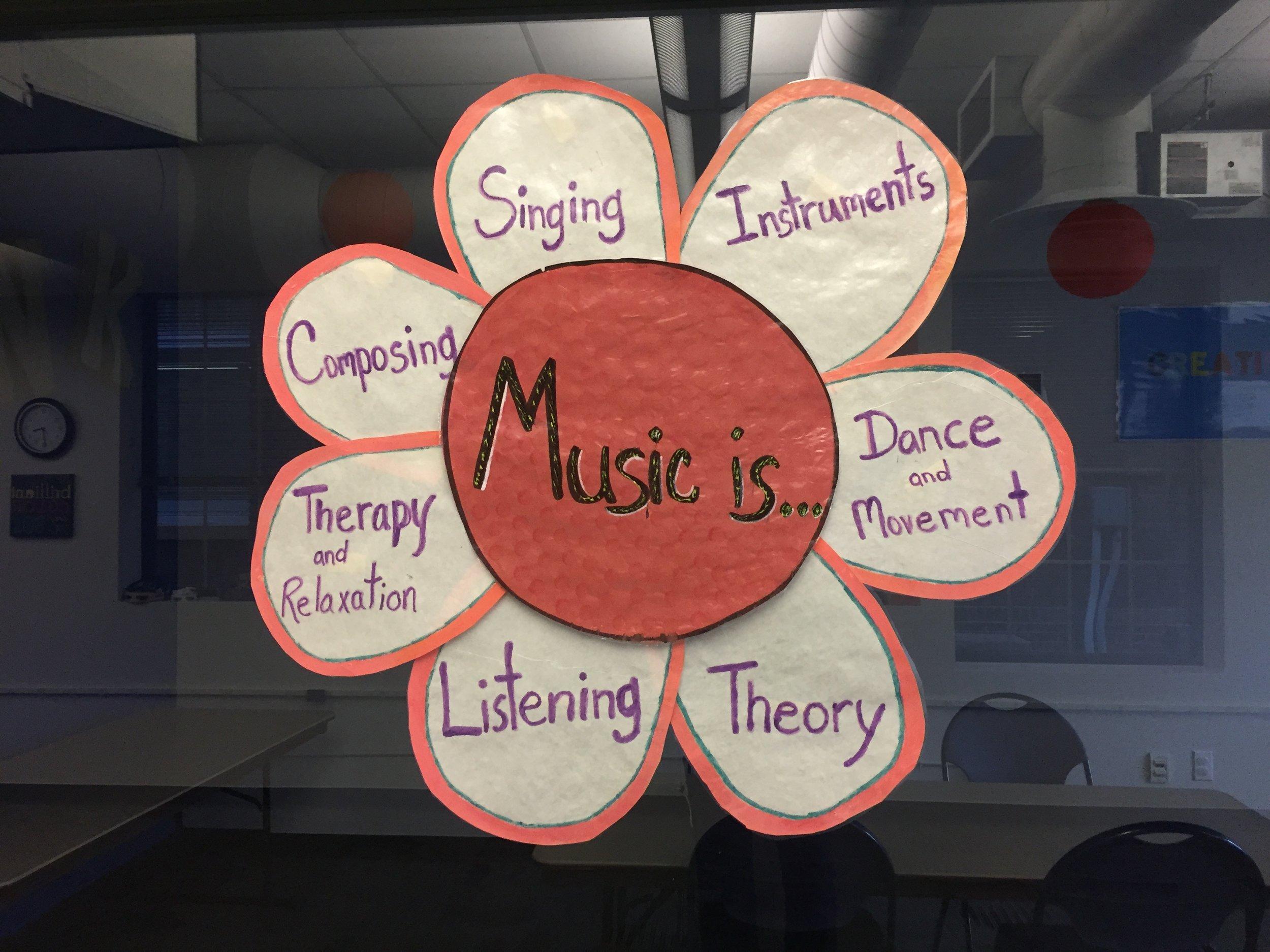 Music Is.jpg