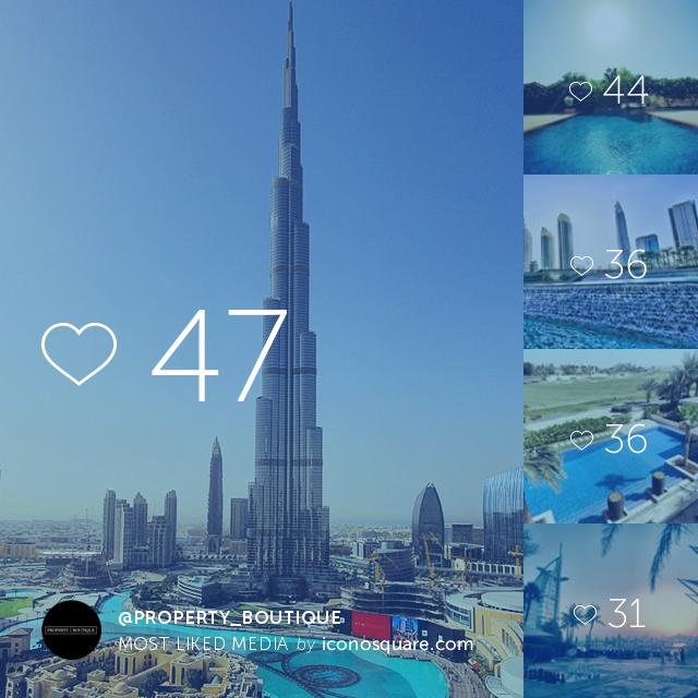 Instagram strategy for real estate agency Dubai