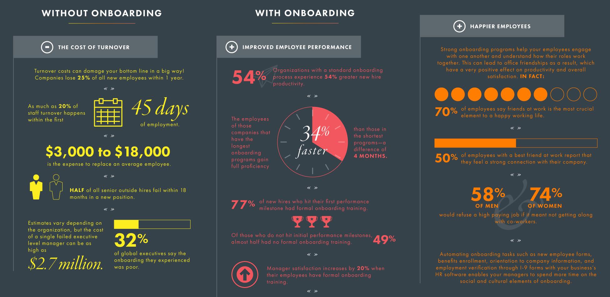 Infographic van urbanbound