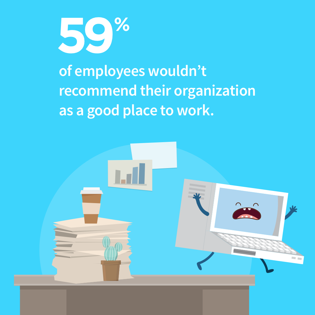 OfficeVibe State of Employee Engagement, updated in real-time from thousands of organizations across 157 countries.