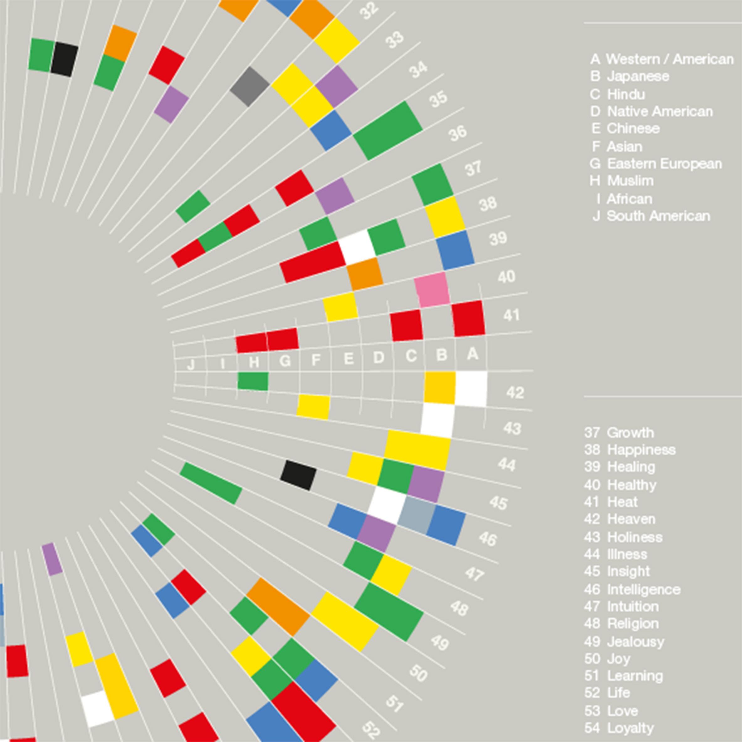 1276_colours_in_culture-closeup.jpg