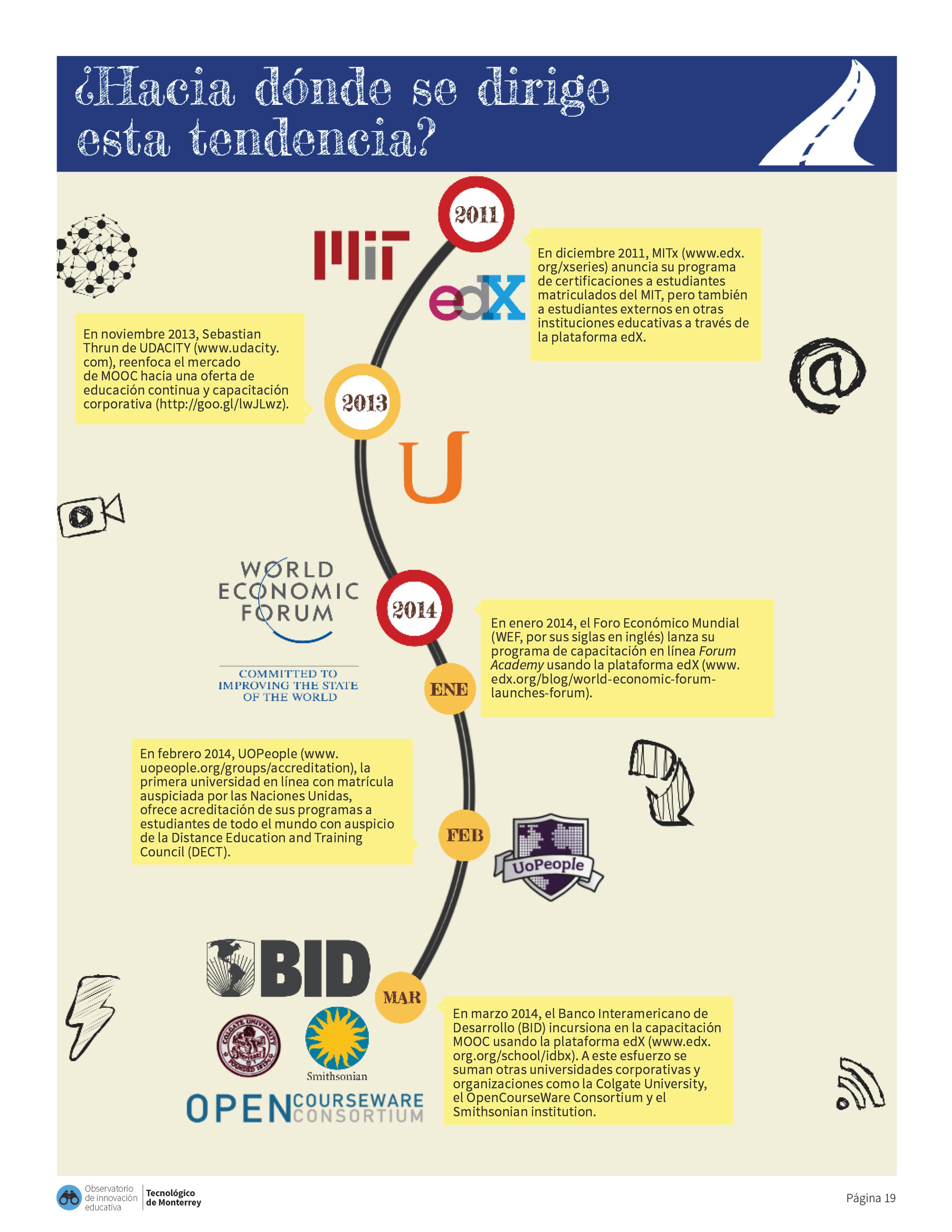 Edu Trends - MOOC19.png